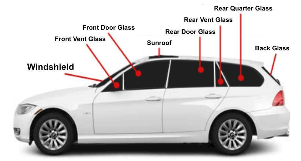 Phoenix Auto Parts >> The Reality Regarding Oem Phoenix Auto Glass Parts Ceres